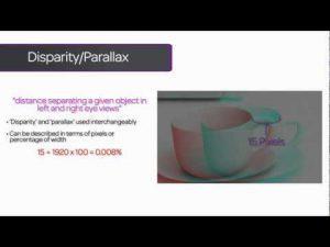 Media Composer® 6 – Understanding 3D Terminology
